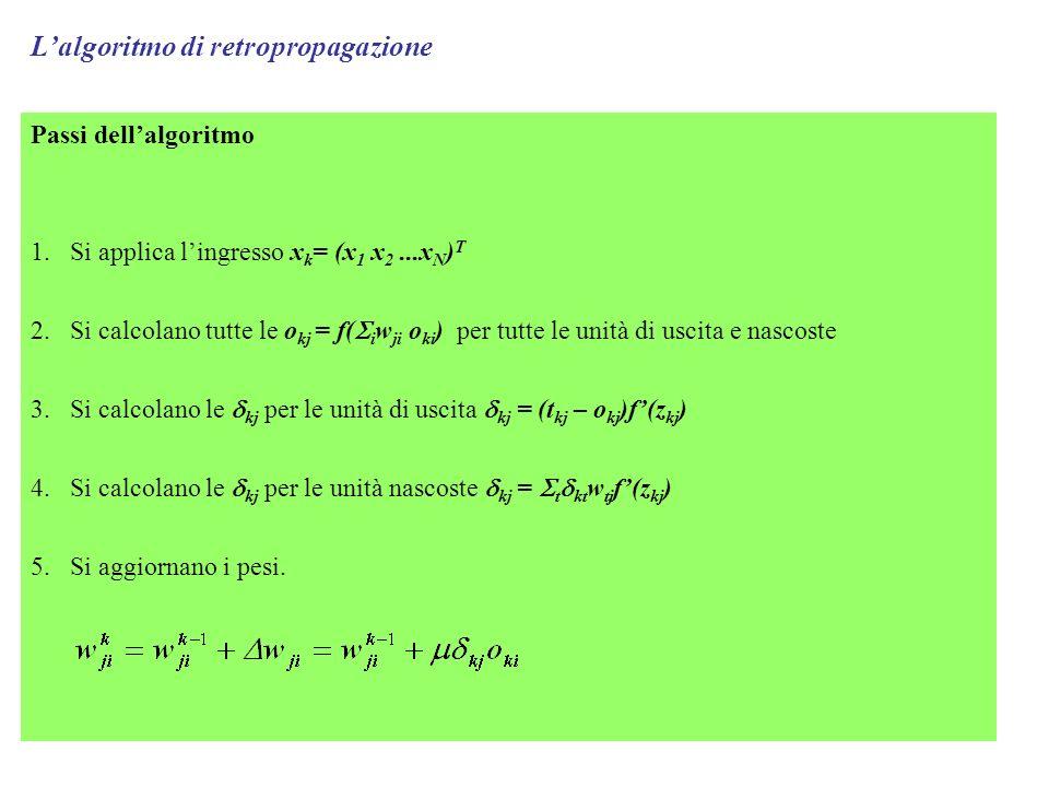 Lalgoritmo di retropropagazione Passi dellalgoritmo 1.Si applica lingresso x k = (x 1 x 2...x N ) T 2.Si calcolano tutte le o kj = f( i w ji o ki ) per tutte le unità di uscita e nascoste 3.Si calcolano le kj per le unità di uscita kj = (t kj – o kj )f(z kj ) 4.Si calcolano le kj per le unità nascoste kj = t kt w tj f(z kj ) 5.Si aggiornano i pesi.