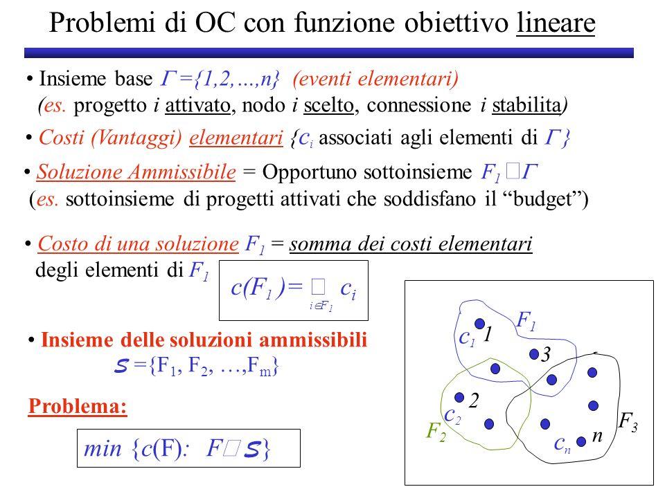 Problemi di OC con funzione obiettivo lineare c(F 1 )= c i Costo di una soluzione F 1 = somma dei costi elementari degli elementi di F 1 i F 1 min {c(
