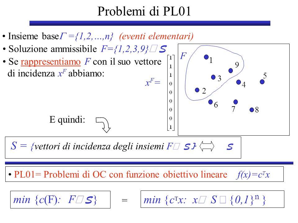 PL01= Problemi di OC con funzione obiettivo lineare f(x)=c T x Problemi di PL01 Se rappresentiamo F con il suo vettore di incidenza x F abbiamo: Insie