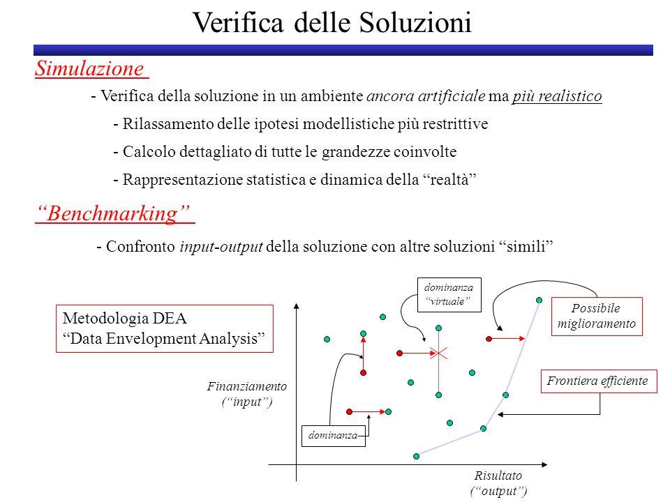 Verifica delle Soluzioni Simulazione Benchmarking - Calcolo dettagliato di tutte le grandezze coinvolte - Rappresentazione statistica e dinamica della