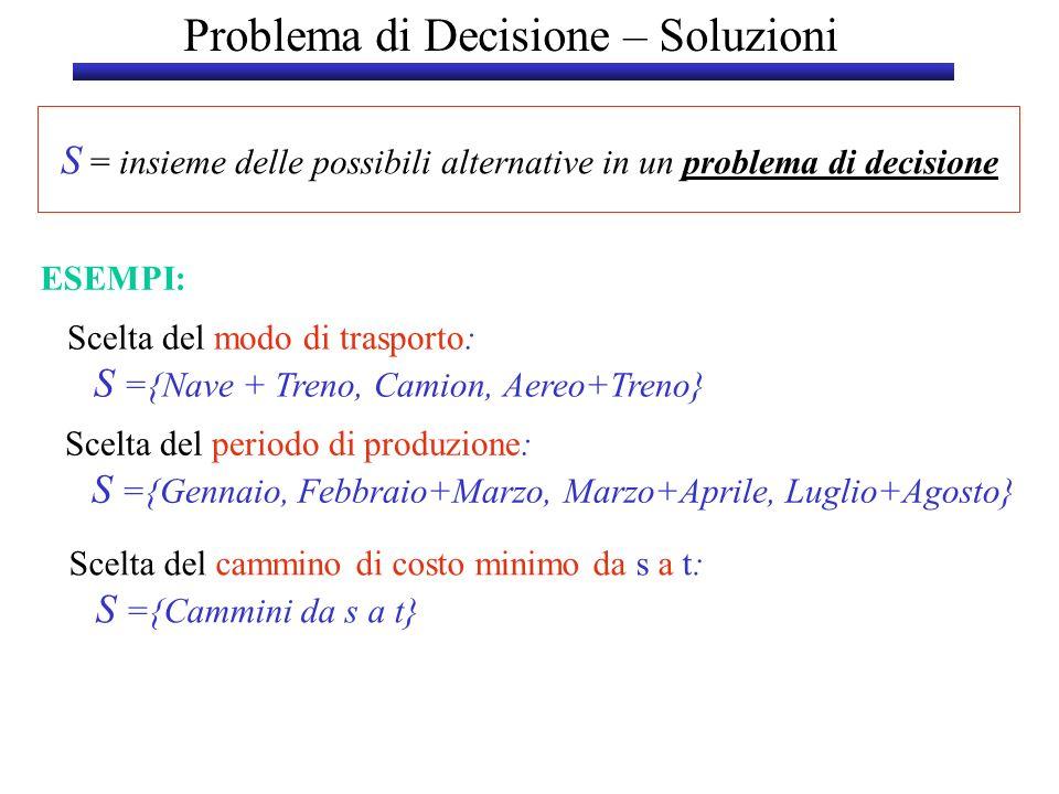 Problema di Decisione – Soluzioni S = insieme delle possibili alternative in un problema di decisione ESEMPI: Scelta del modo di trasporto: S ={Nave +