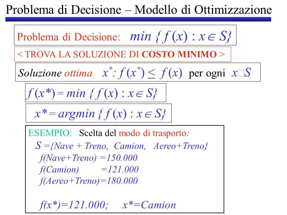 Problema di Decisione – Modello di Ottimizzazione Soluzione ottima x * : f (x * ) < f (x) per ogni x S Problema di Decisione: min { f (x) : x S} f (x*