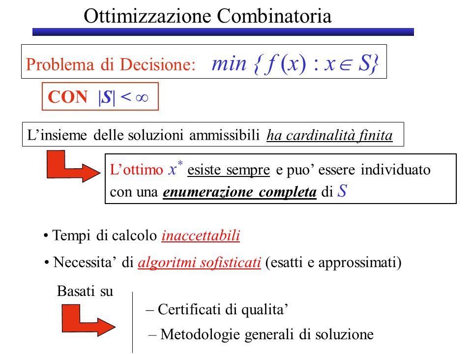 Ottimizzazione Combinatoria Linsieme delle soluzioni ammissibili ha cardinalità finita Problema di Decisione: min { f (x) : x S} CON |S| < Lottimo x *