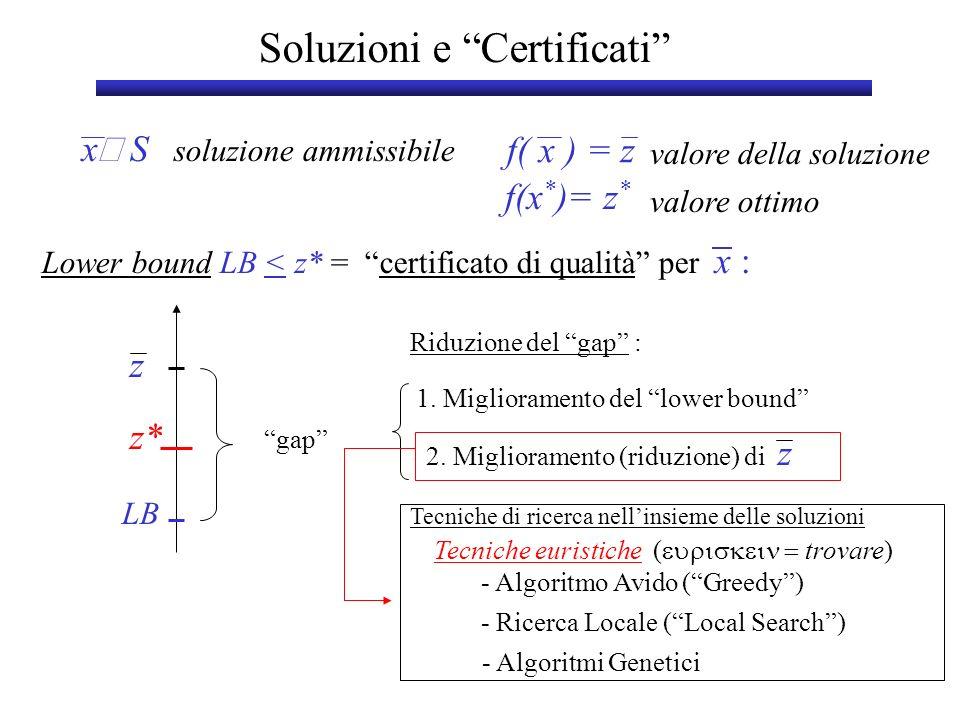 Soluzioni e Certificati x S soluzione ammissibile valore della soluzione f( x ) = z f(x * )= z * valore ottimo Lower bound LB < z* = certificato di qu