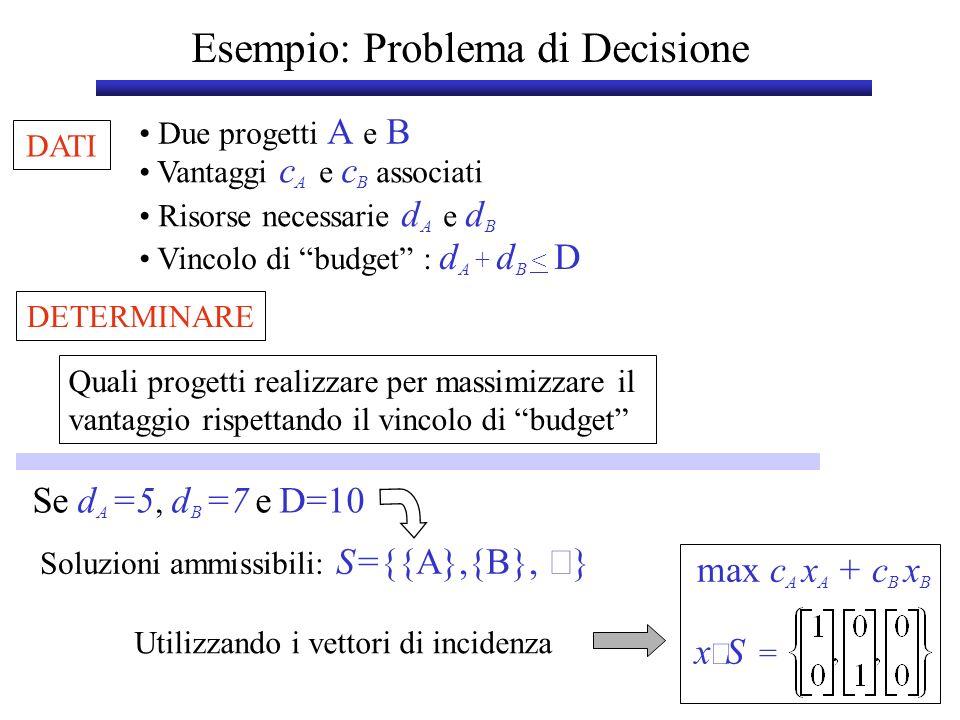 Esempio: Problema di Decisione DETERMINARE Due progetti A e B DATI Vantaggi c A e c B associati Vincolo di budget : d A + d B < D Risorse necessarie d