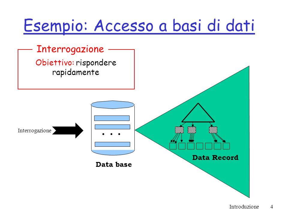 Introduzione4 Esempio: Accesso a basi di dati Obiettivo: rispondere rapidamente Interrogazione Data base...