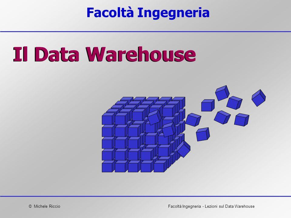 © Michele RiccioFacoltà Ingegneria - Lezioni sul Data Warehouse Facoltà Ingegneria Il Data Warehouse