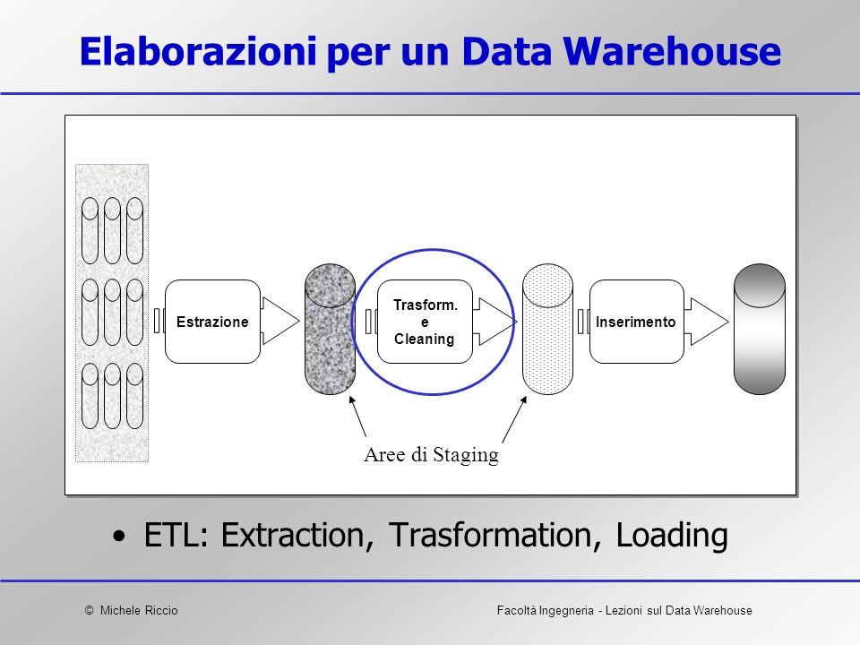 © Michele RiccioFacoltà Ingegneria - Lezioni sul Data Warehouse Elaborazioni per un Data Warehouse ETL: Extraction, Trasformation, Loading Estrazione