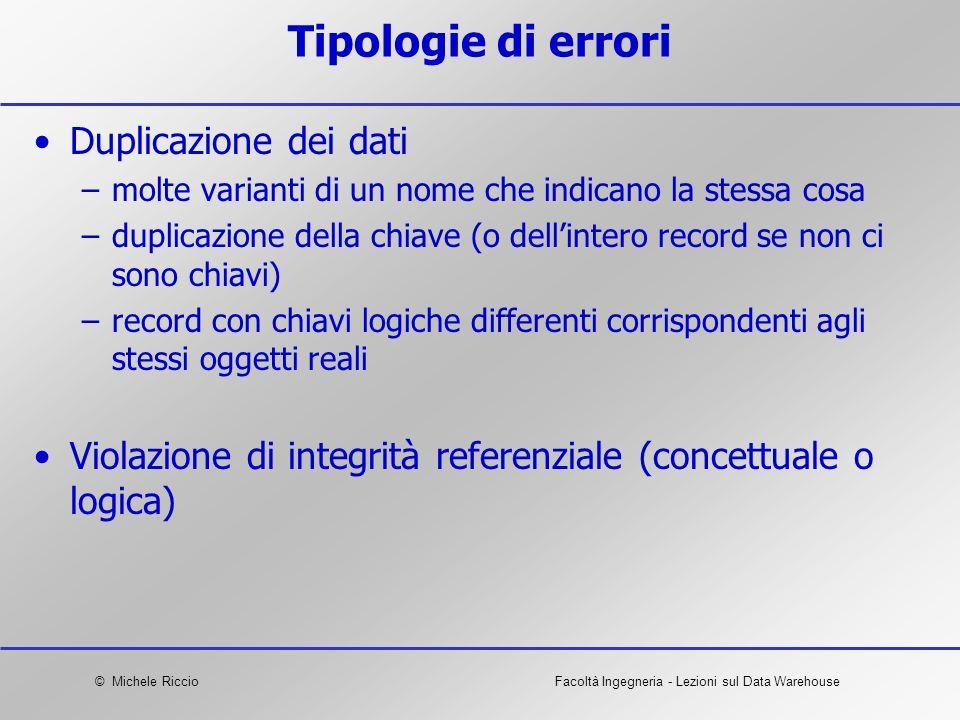 © Michele RiccioFacoltà Ingegneria - Lezioni sul Data Warehouse Tipologie di errori Duplicazione dei dati –molte varianti di un nome che indicano la s