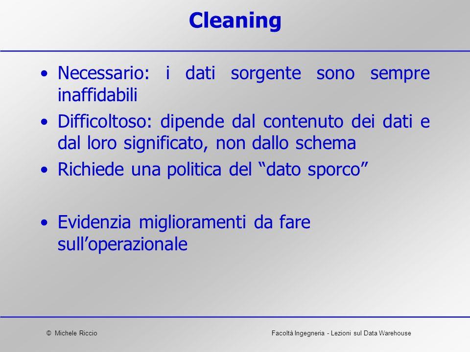 © Michele RiccioFacoltà Ingegneria - Lezioni sul Data Warehouse Cleaning Necessario: i dati sorgente sono sempre inaffidabili Difficoltoso: dipende da