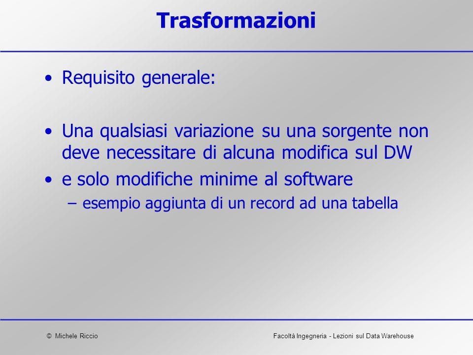© Michele RiccioFacoltà Ingegneria - Lezioni sul Data Warehouse Trasformazioni Requisito generale: Una qualsiasi variazione su una sorgente non deve n