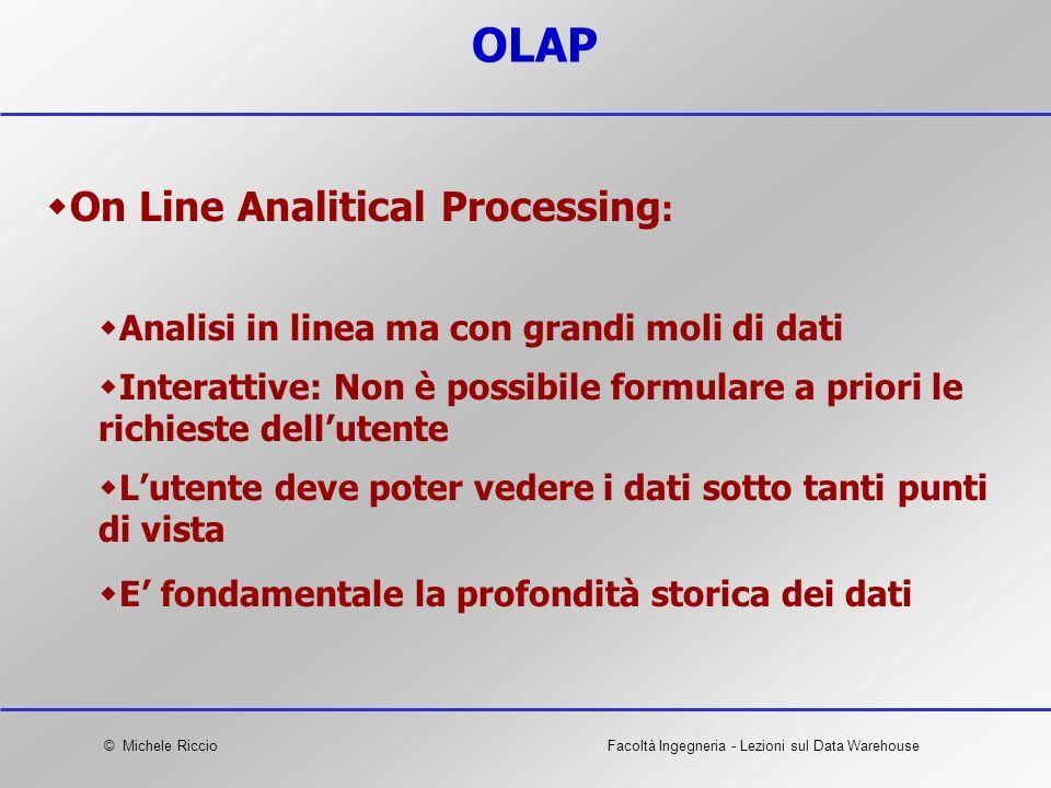 © Michele RiccioFacoltà Ingegneria - Lezioni sul Data Warehouse OLAP On Line Analitical Processing : Analisi in linea ma con grandi moli di dati Inter