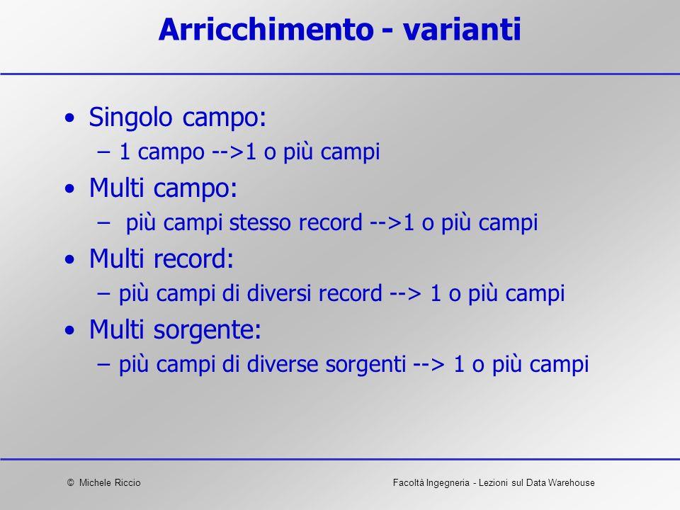© Michele RiccioFacoltà Ingegneria - Lezioni sul Data Warehouse Arricchimento - varianti Singolo campo: –1 campo -->1 o più campi Multi campo: – più c