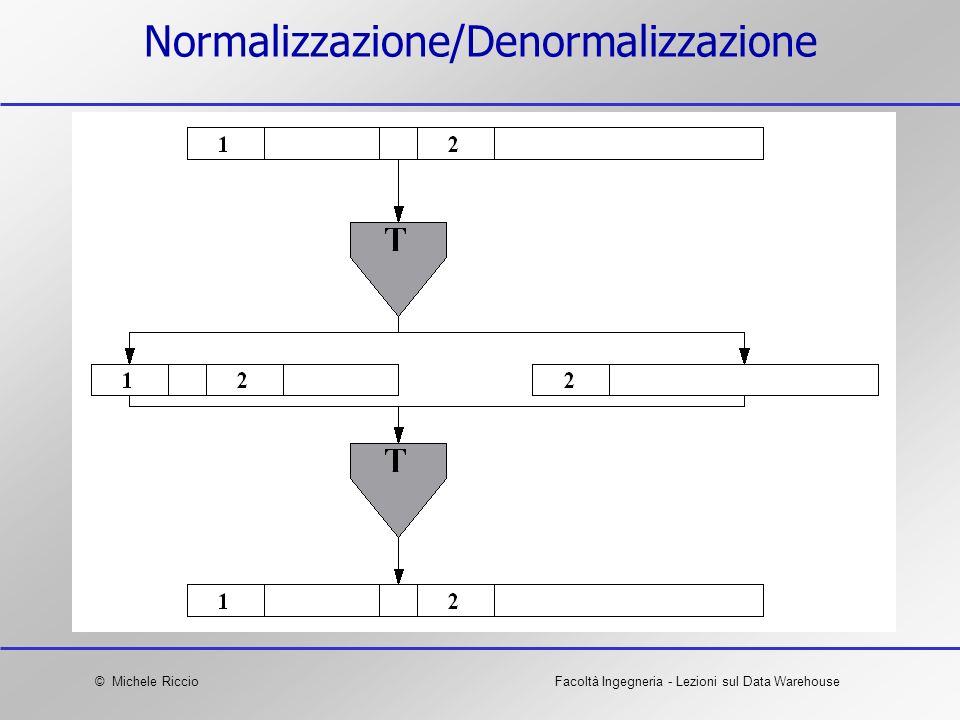 © Michele RiccioFacoltà Ingegneria - Lezioni sul Data Warehouse Normalizzazione/Denormalizzazione