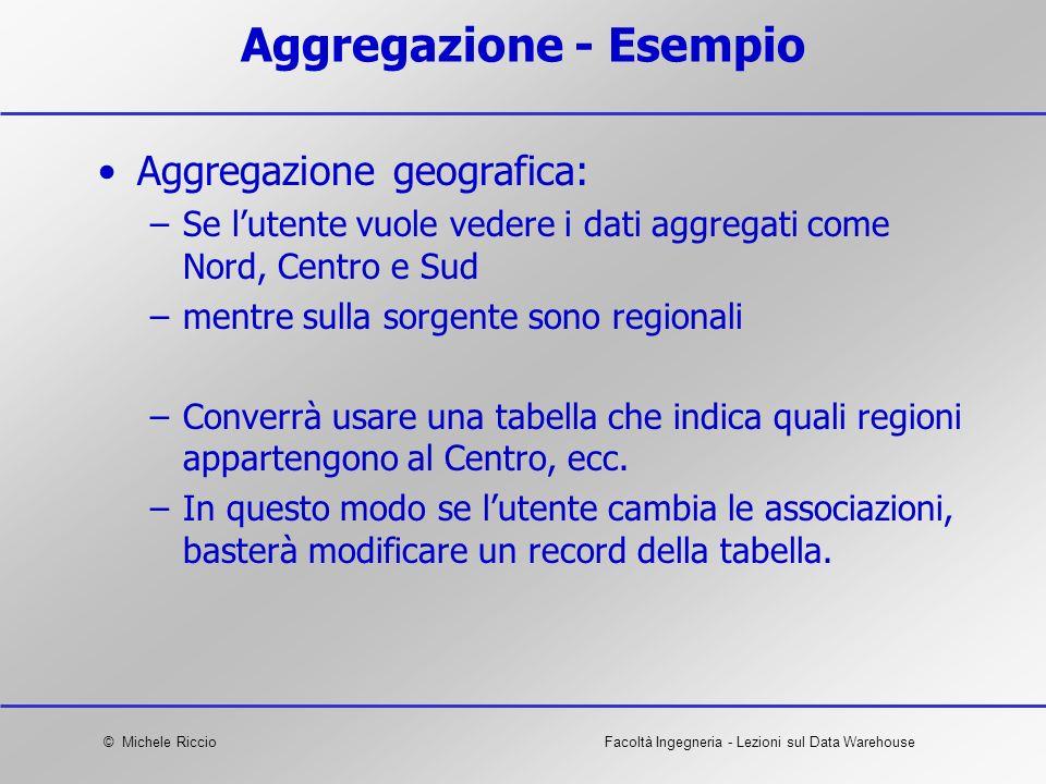© Michele RiccioFacoltà Ingegneria - Lezioni sul Data Warehouse Aggregazione - Esempio Aggregazione geografica: –Se lutente vuole vedere i dati aggreg