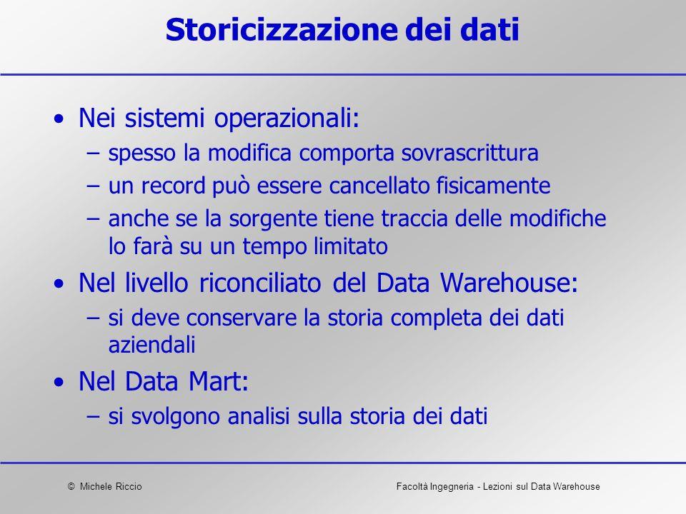 © Michele RiccioFacoltà Ingegneria - Lezioni sul Data Warehouse Storicizzazione dei dati Nei sistemi operazionali: –spesso la modifica comporta sovras