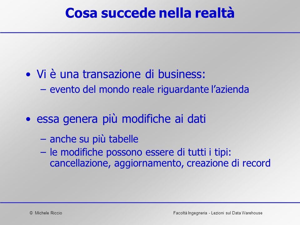 © Michele RiccioFacoltà Ingegneria - Lezioni sul Data Warehouse Cosa succede nella realtà Vi è una transazione di business: –evento del mondo reale ri