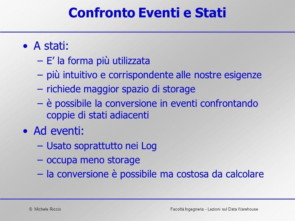 © Michele RiccioFacoltà Ingegneria - Lezioni sul Data Warehouse Confronto Eventi e Stati A stati: –E la forma più utilizzata –più intuitivo e corrispo