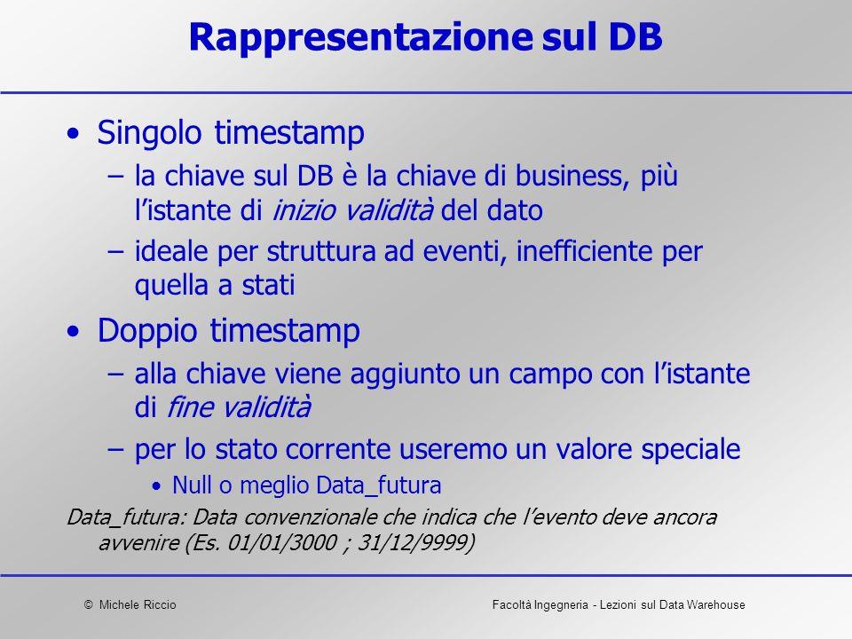 © Michele RiccioFacoltà Ingegneria - Lezioni sul Data Warehouse Rappresentazione sul DB Singolo timestamp –la chiave sul DB è la chiave di business, p