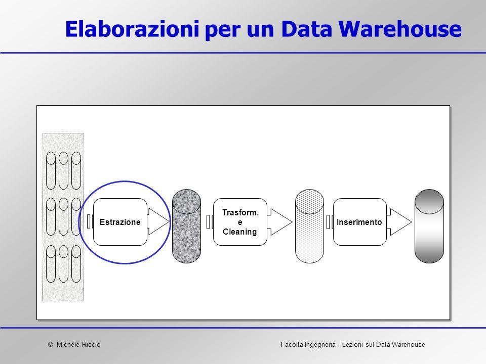 © Michele RiccioFacoltà Ingegneria - Lezioni sul Data Warehouse Elaborazioni per un Data Warehouse Estrazione Trasform. e Cleaning Inserimento