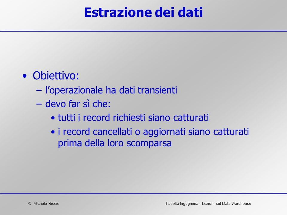 © Michele RiccioFacoltà Ingegneria - Lezioni sul Data Warehouse Estrazione dei dati Obiettivo: –loperazionale ha dati transienti –devo far sì che: tut