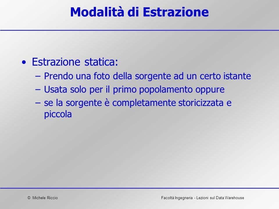 © Michele RiccioFacoltà Ingegneria - Lezioni sul Data Warehouse Modalità di Estrazione Estrazione statica: –Prendo una foto della sorgente ad un certo