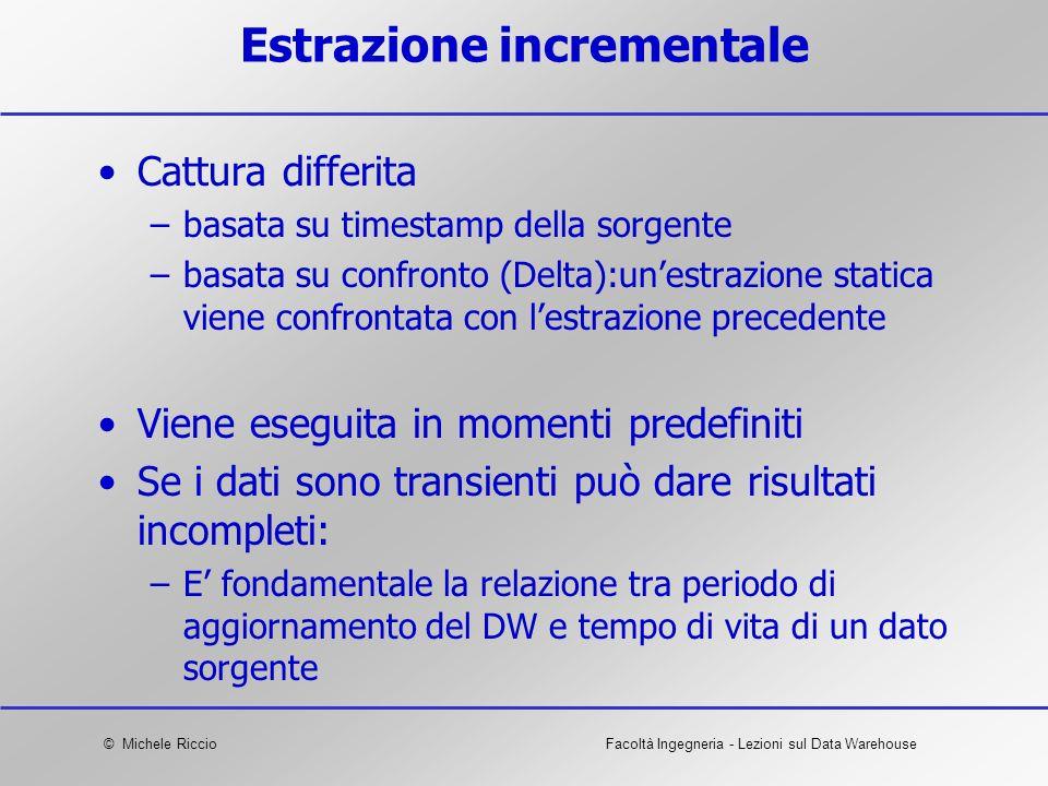 © Michele RiccioFacoltà Ingegneria - Lezioni sul Data Warehouse Estrazione incrementale Cattura differita –basata su timestamp della sorgente –basata