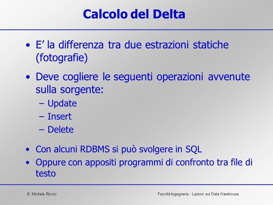 © Michele RiccioFacoltà Ingegneria - Lezioni sul Data Warehouse Calcolo del Delta E la differenza tra due estrazioni statiche (fotografie) Deve coglie