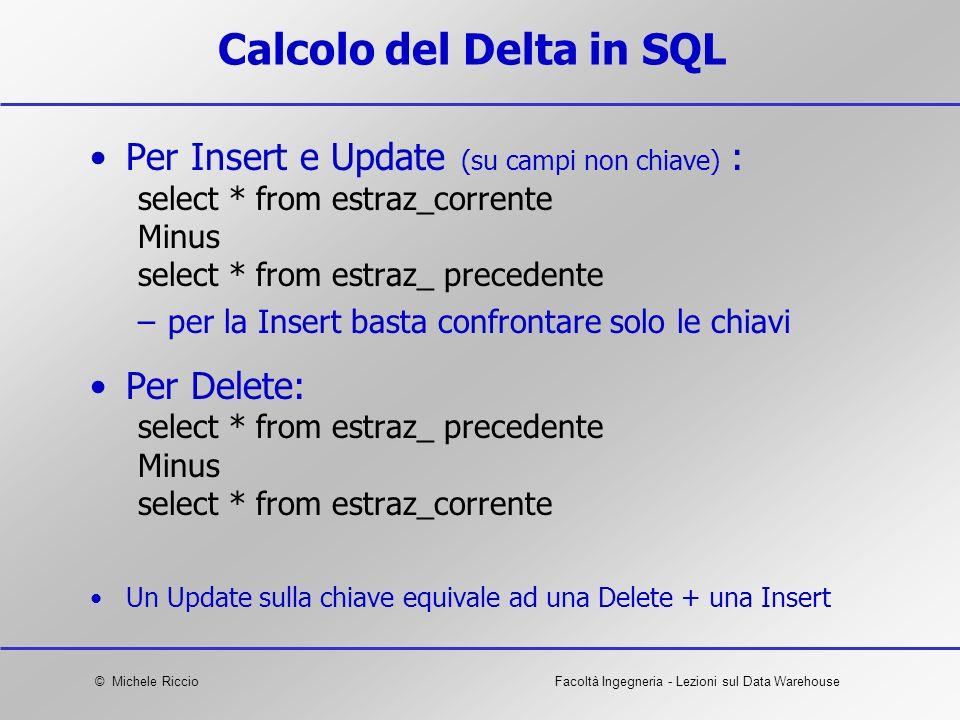 © Michele RiccioFacoltà Ingegneria - Lezioni sul Data Warehouse Calcolo del Delta in SQL Per Insert e Update (su campi non chiave) : select * from est