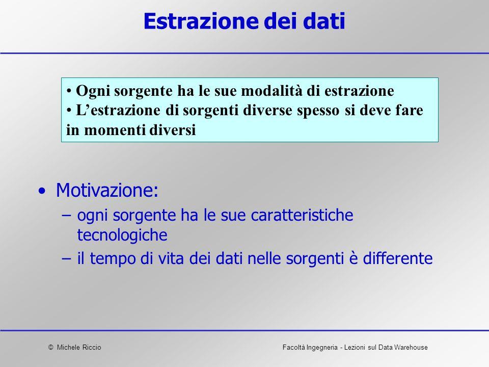 © Michele RiccioFacoltà Ingegneria - Lezioni sul Data Warehouse Estrazione dei dati Motivazione: –ogni sorgente ha le sue caratteristiche tecnologiche