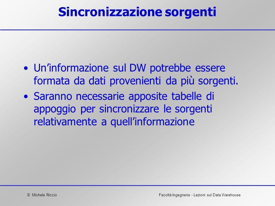 © Michele RiccioFacoltà Ingegneria - Lezioni sul Data Warehouse Sincronizzazione sorgenti Uninformazione sul DW potrebbe essere formata da dati proven