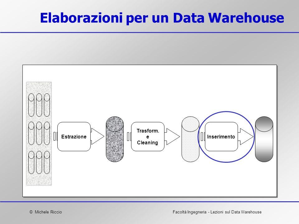 © Michele RiccioFacoltà Ingegneria - Lezioni sul Data Warehouse Estrazione Trasform. e Cleaning Inserimento Elaborazioni per un Data Warehouse