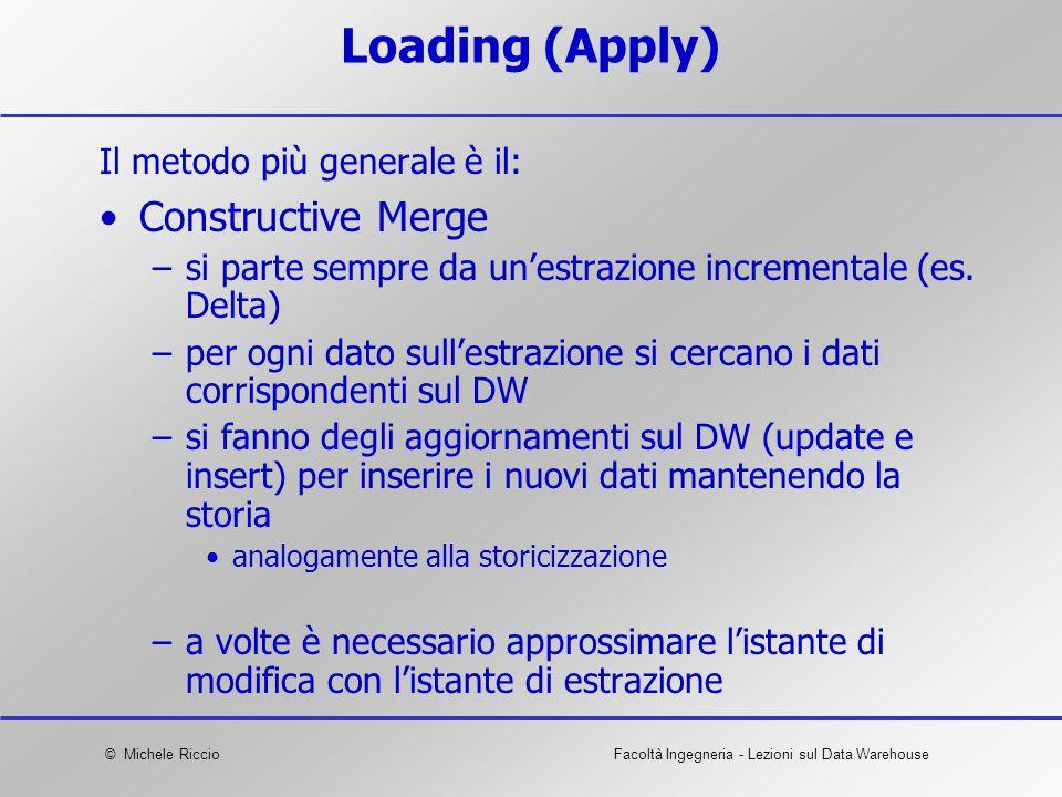 © Michele RiccioFacoltà Ingegneria - Lezioni sul Data Warehouse Loading (Apply) Il metodo più generale è il: Constructive Merge –si parte sempre da un