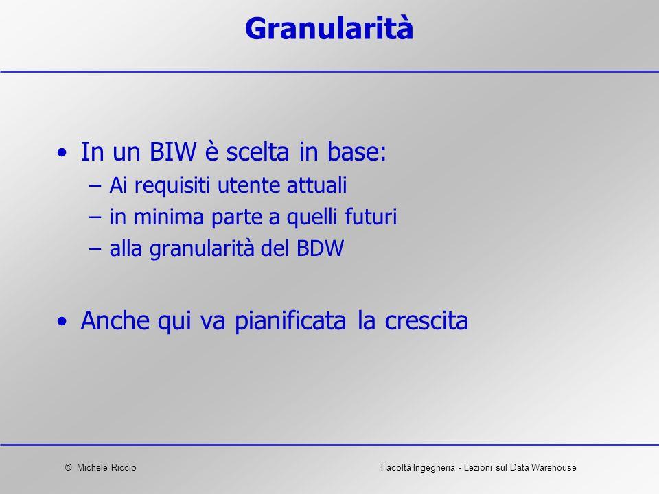 © Michele RiccioFacoltà Ingegneria - Lezioni sul Data Warehouse Granularità In un BIW è scelta in base: –Ai requisiti utente attuali –in minima parte