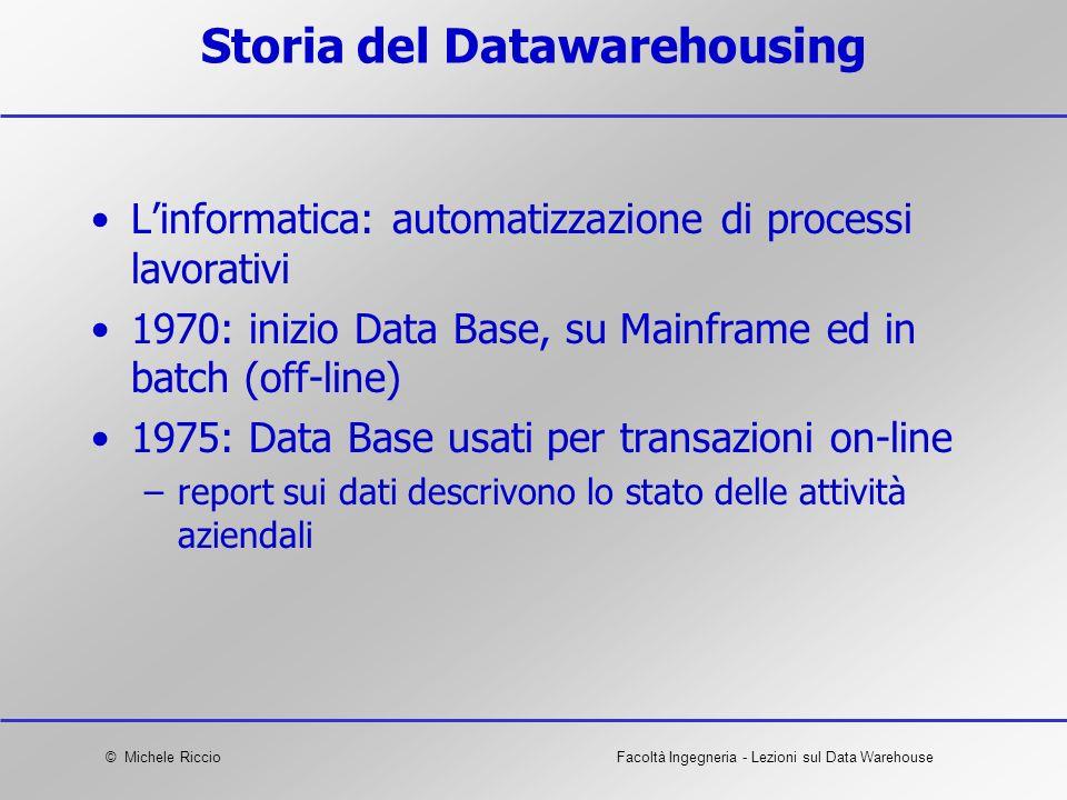 © Michele RiccioFacoltà Ingegneria - Lezioni sul Data Warehouse Storia del Datawarehousing Linformatica: automatizzazione di processi lavorativi 1970: