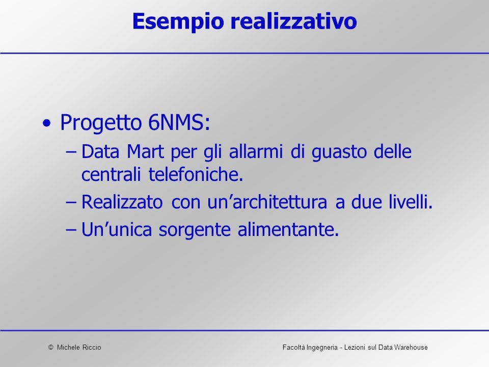 © Michele RiccioFacoltà Ingegneria - Lezioni sul Data Warehouse Esempio realizzativo Progetto 6NMS: –Data Mart per gli allarmi di guasto delle central
