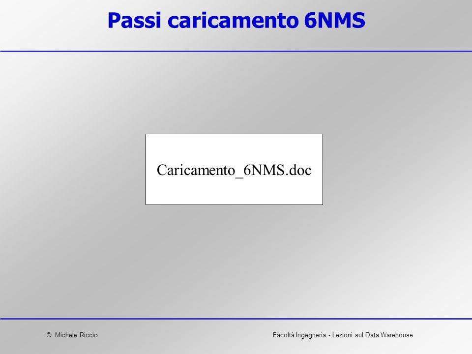 © Michele RiccioFacoltà Ingegneria - Lezioni sul Data Warehouse Passi caricamento 6NMS Caricamento_6NMS.doc
