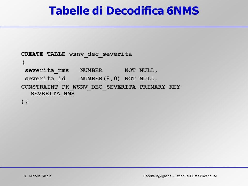 © Michele RiccioFacoltà Ingegneria - Lezioni sul Data Warehouse Tabelle di Decodifica 6NMS CREATE TABLE wsnv_dec_severita ( severita_nms NUMBER NOT NU