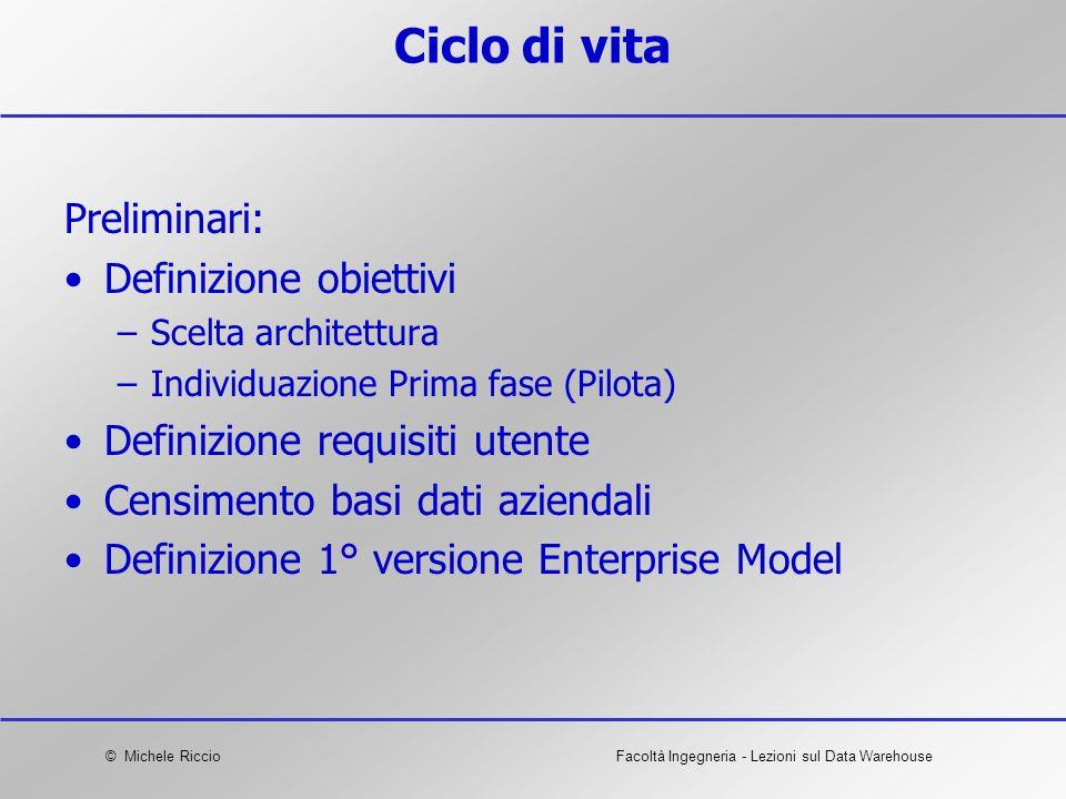 © Michele RiccioFacoltà Ingegneria - Lezioni sul Data Warehouse Ciclo di vita Preliminari: Definizione obiettivi –Scelta architettura –Individuazione