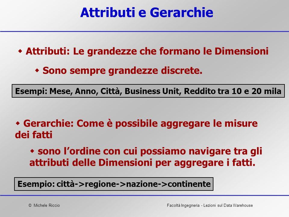 © Michele RiccioFacoltà Ingegneria - Lezioni sul Data Warehouse Attributi e Gerarchie Gerarchie: Come è possibile aggregare le misure dei fatti sono l