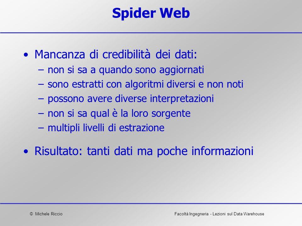 © Michele RiccioFacoltà Ingegneria - Lezioni sul Data Warehouse Spider Web Mancanza di credibilità dei dati: –non si sa a quando sono aggiornati –sono