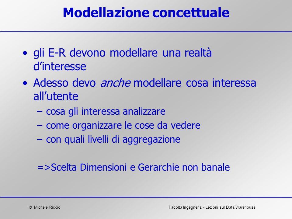 © Michele RiccioFacoltà Ingegneria - Lezioni sul Data Warehouse Modellazione concettuale gli E-R devono modellare una realtà dinteresse Adesso devo an