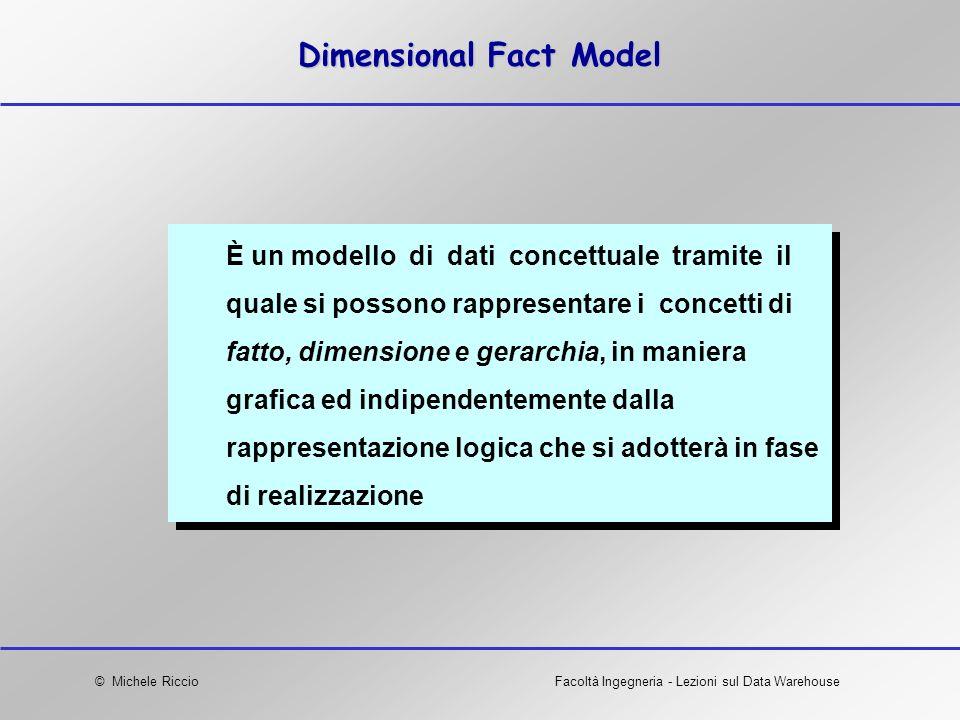 © Michele RiccioFacoltà Ingegneria - Lezioni sul Data Warehouse Dimensional Fact Model È un modello di dati concettuale tramite il quale si possono ra