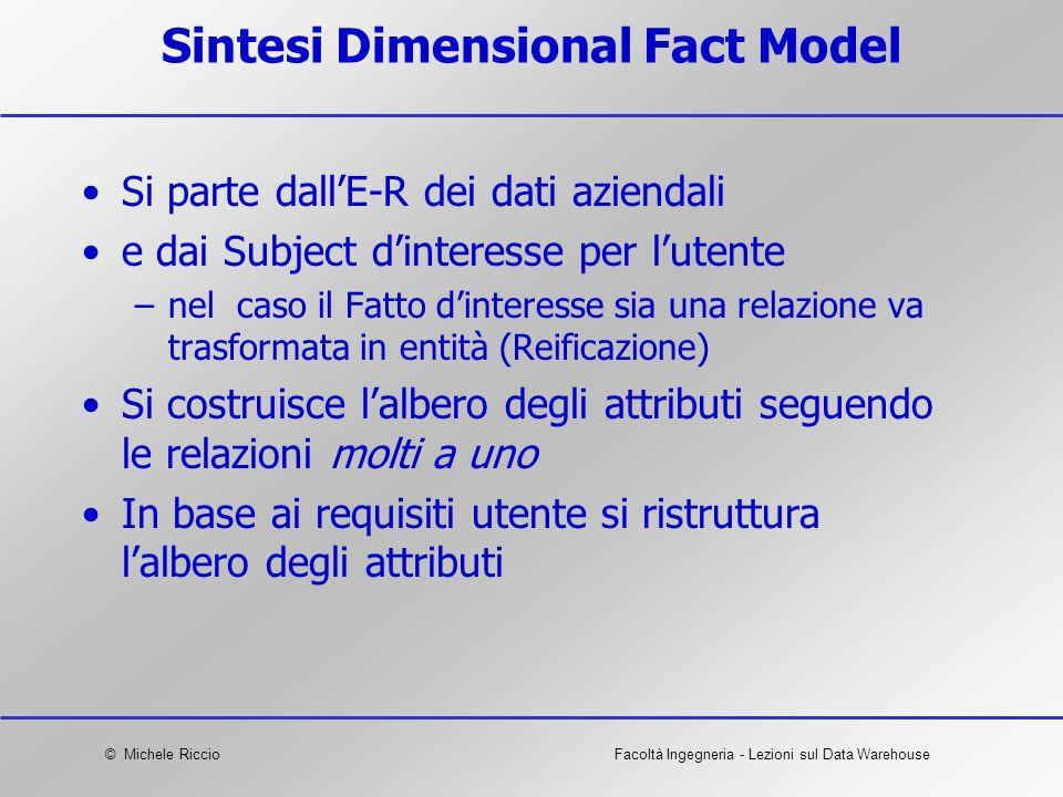 © Michele RiccioFacoltà Ingegneria - Lezioni sul Data Warehouse Sintesi Dimensional Fact Model Si parte dallE-R dei dati aziendali e dai Subject dinte