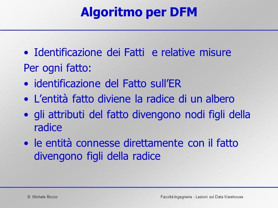 © Michele RiccioFacoltà Ingegneria - Lezioni sul Data Warehouse Algoritmo per DFM Identificazione dei Fatti e relative misure Per ogni fatto: identifi