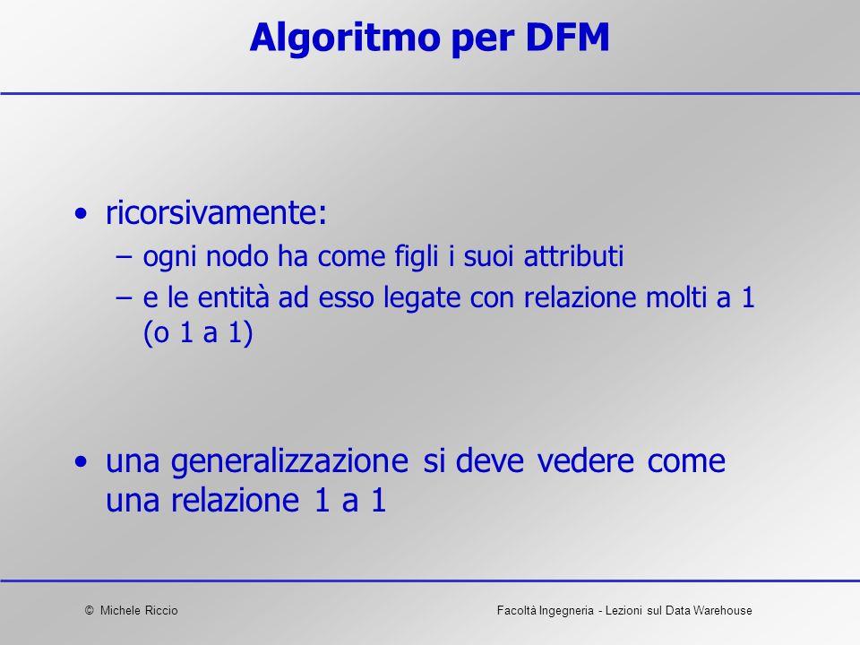© Michele RiccioFacoltà Ingegneria - Lezioni sul Data Warehouse Algoritmo per DFM ricorsivamente: –ogni nodo ha come figli i suoi attributi –e le enti