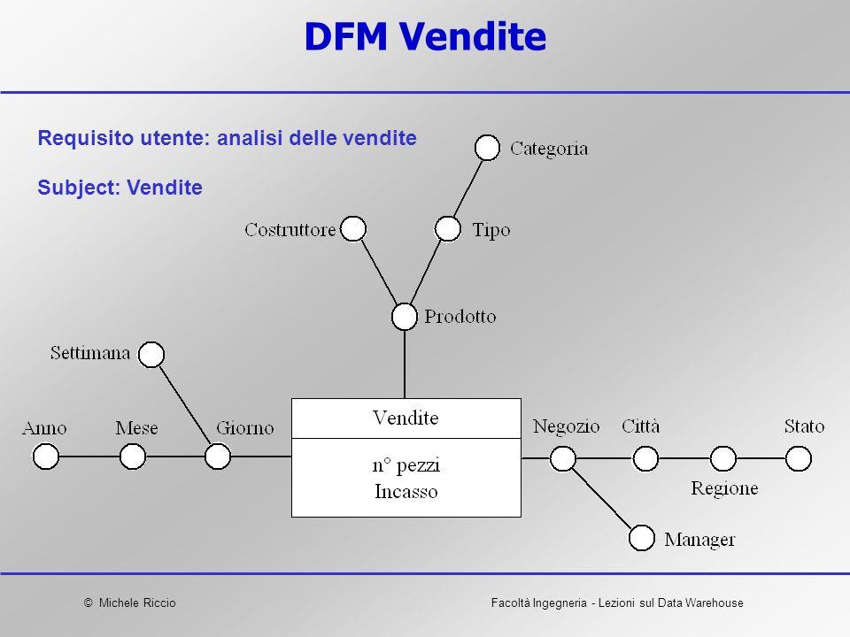 © Michele RiccioFacoltà Ingegneria - Lezioni sul Data Warehouse DFM Vendite Requisito utente: analisi delle vendite Subject: Vendite