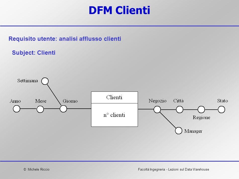 © Michele RiccioFacoltà Ingegneria - Lezioni sul Data Warehouse DFM Clienti Requisito utente: analisi afflusso clienti Subject: Clienti