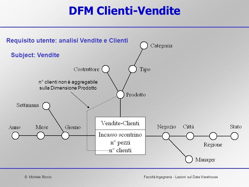 © Michele RiccioFacoltà Ingegneria - Lezioni sul Data Warehouse DFM Clienti-Vendite Requisito utente: analisi Vendite e Clienti Subject: Vendite n° cl