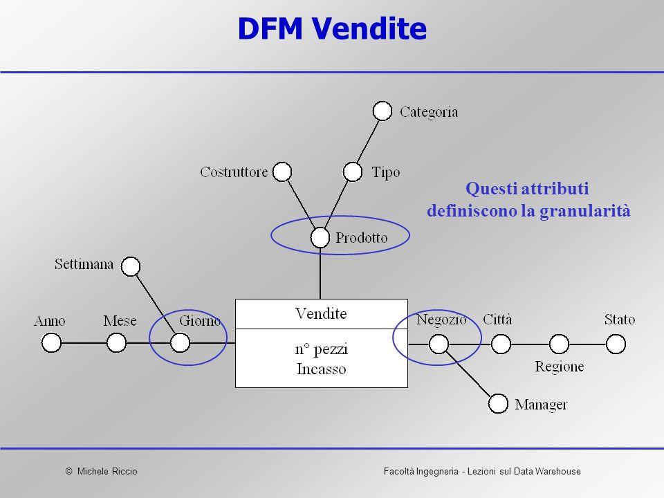 © Michele RiccioFacoltà Ingegneria - Lezioni sul Data Warehouse DFM Vendite Questi attributi definiscono la granularità